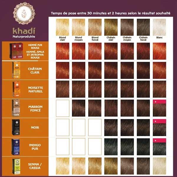 nuancier-coloration-vegetale-khadi
